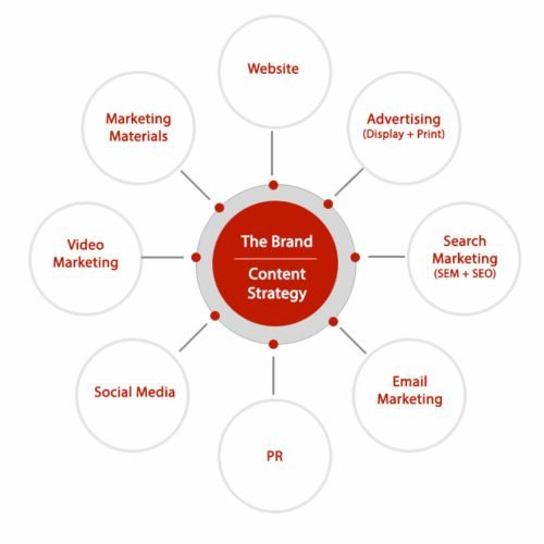 marketing and ideas essay 100 ideas for evaluation essay topics what are evaluation essays these papers tell whether something is good, bad, better, or best reviews of a movie, restaurant or product are evaluations, and so are most sports commentaries categories of topics below.